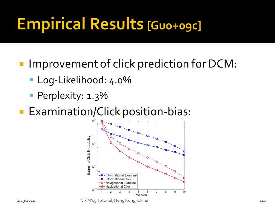Empirical Results [Guo+09c]